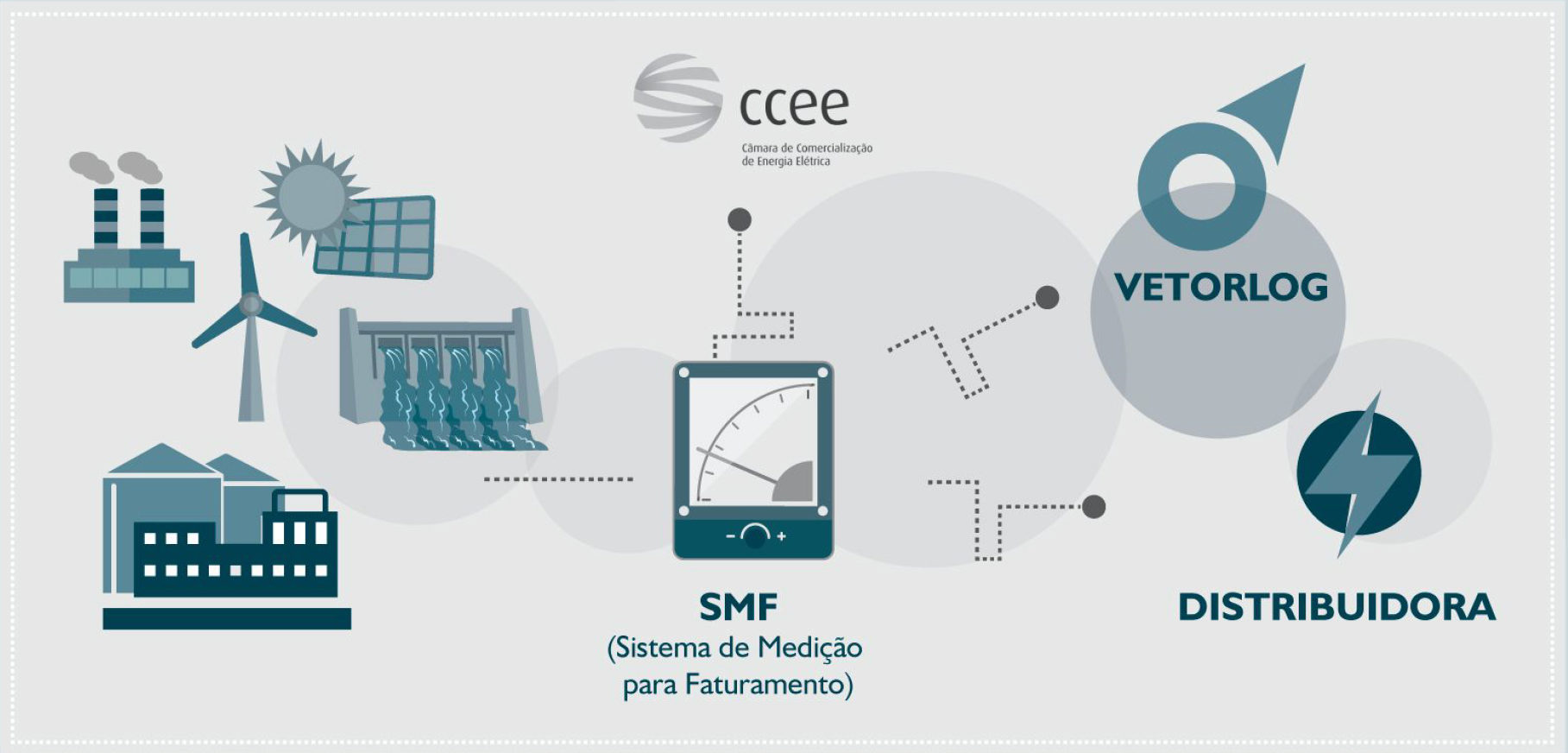 https://www.vetorlog.com/wp-content/uploads/2016/11/sistema-SCDE-1817x872.jpg