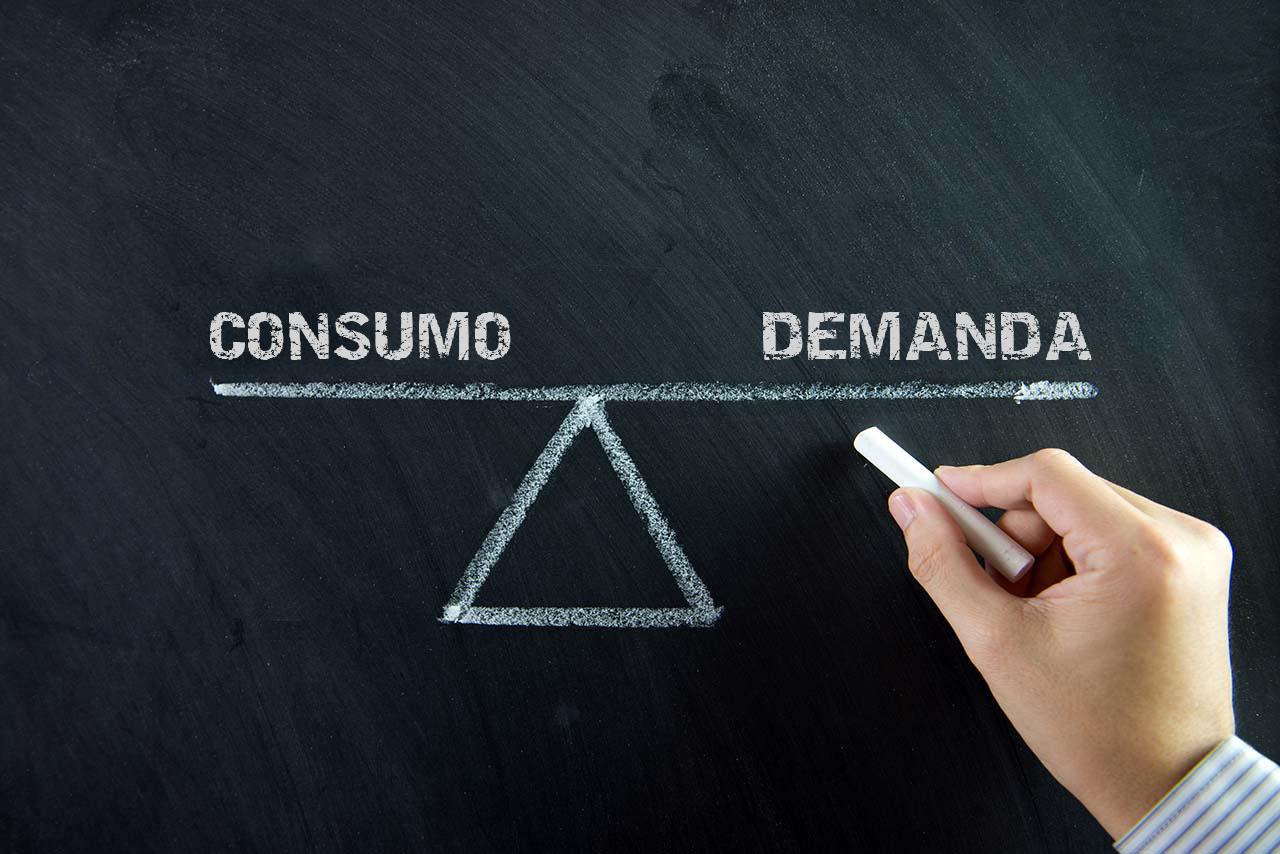 demanda e consumo